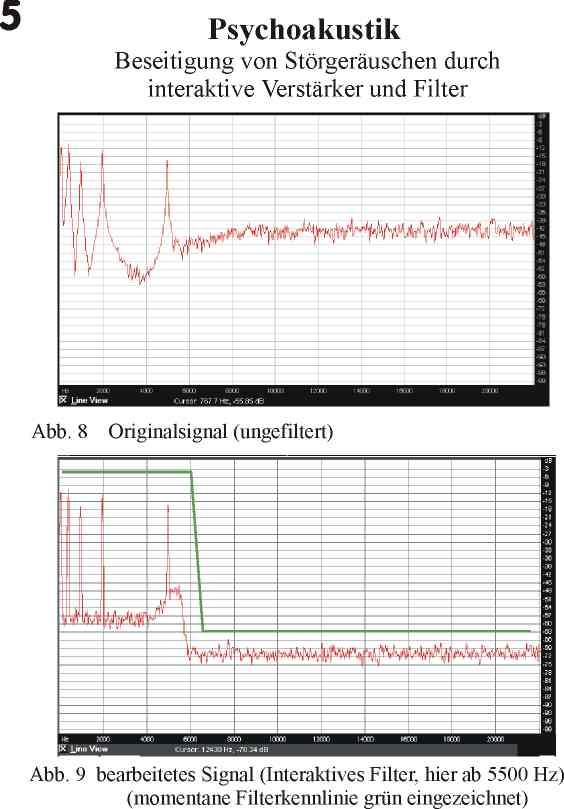 gehörschäden frequenzen und dezibel